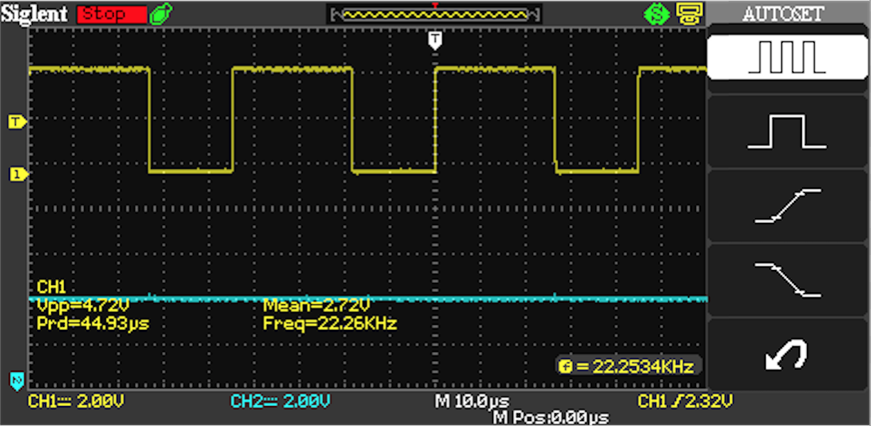 using hardware pwm clk to get exact timings on a raspberry pi nerdhut rh nerdhut de Disk Usage CPU Utilization