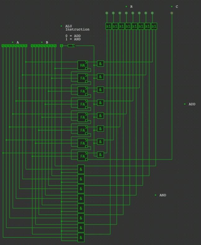 ALU-Block-Diagram