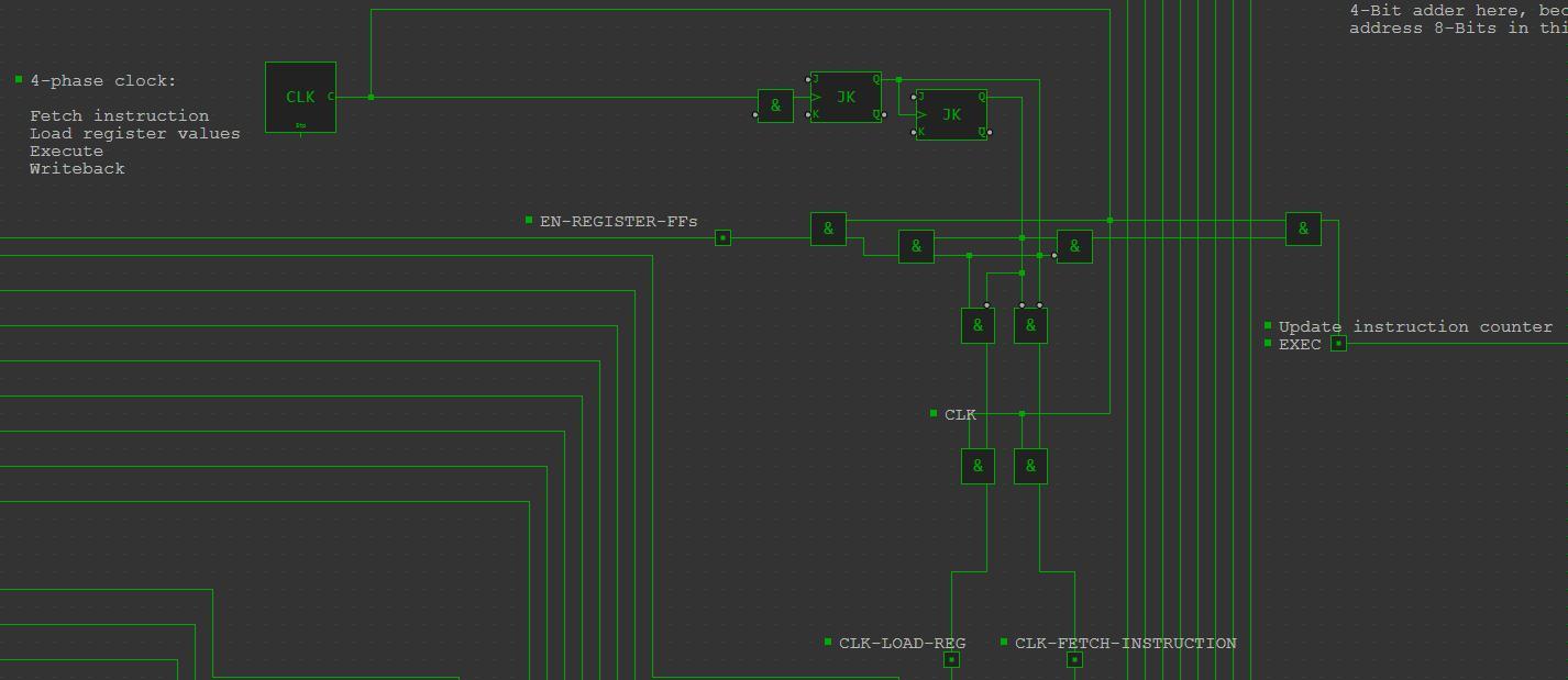 CPU-phase-clock