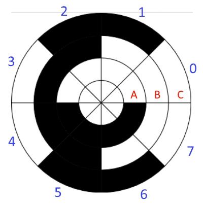 rotary_encoder_0