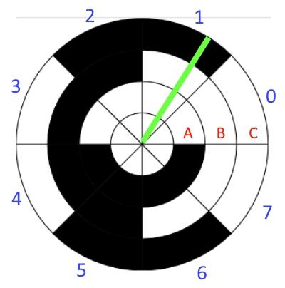 rotary_encoder_1
