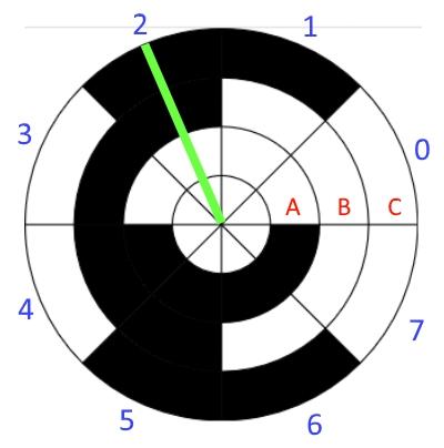 rotary_encoder_2